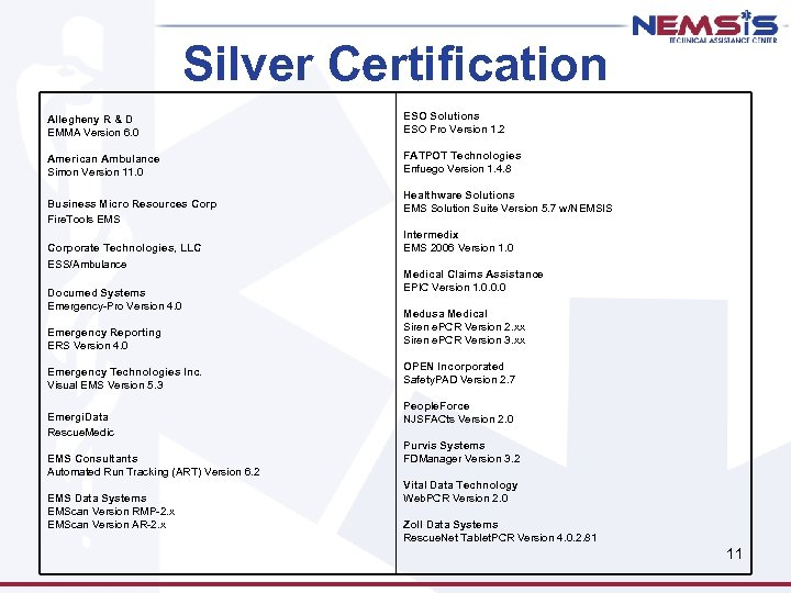 Silver Certification Allegheny R & D EMMA Version 6. 0 ESO Solutions ESO Pro