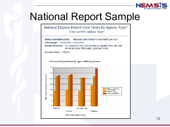 National Report Sample 13