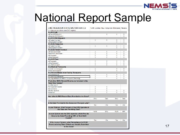National Report Sample 17
