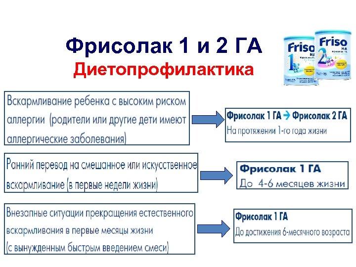 Фрисолак 1 и 2 ГА Диетопрофилактика 20