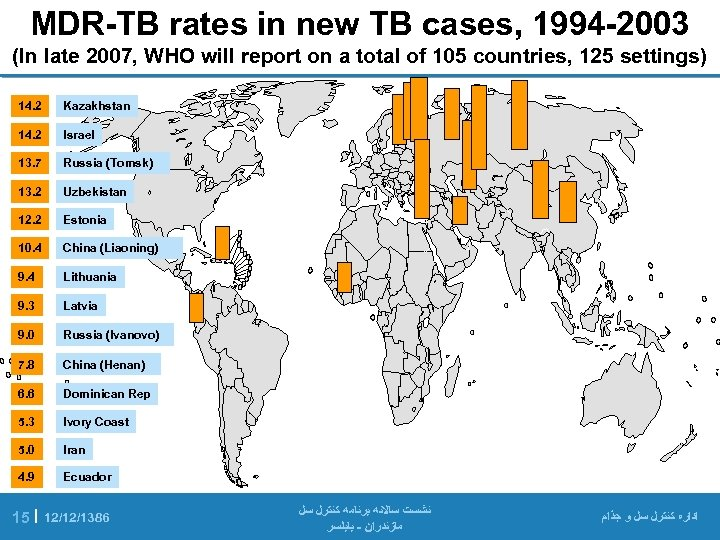 MDR-TB rates in new TB cases, 1994 -2003 (In late 2007, WHO will report