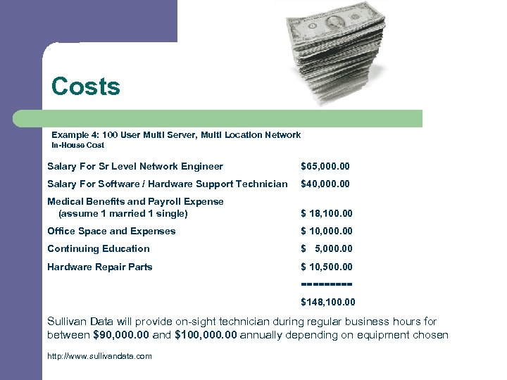 Costs Example 4: 100 User Multi Server, Multi Location Network In-House Cost Salary For