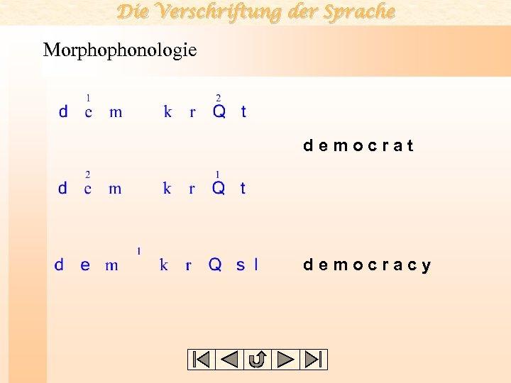 Die Verschriftung der Sprache Morphophonologie democrat democracy