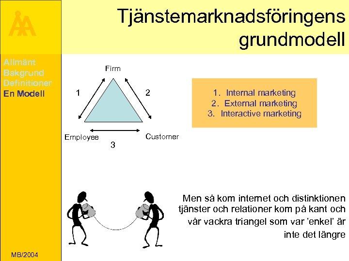 Tjänstemarknadsföringens grundmodell Å A Allmänt Bakgrund Definitioner En Modell Firm 1 Employee 1. Internal