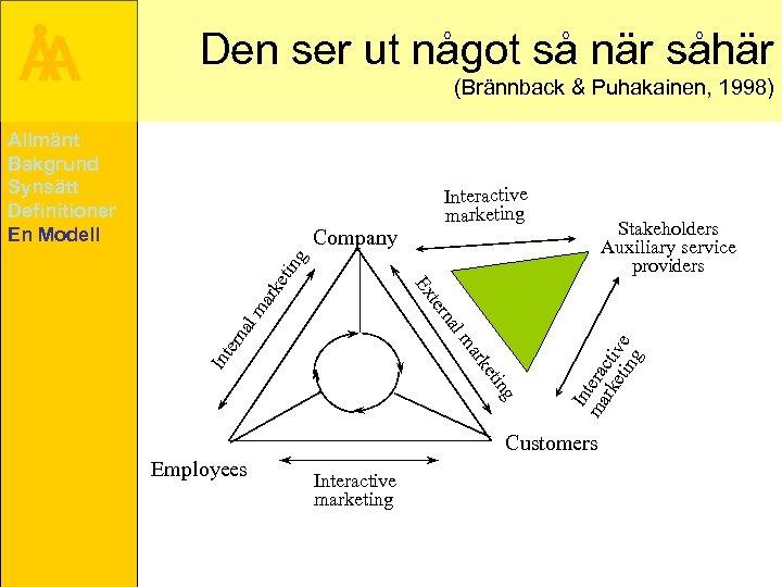 (Brännback & Puhakainen, 1998) Allmänt Bakgrund Synsätt Definitioner En Modell Interactive marketing Stakeholders Auxiliary