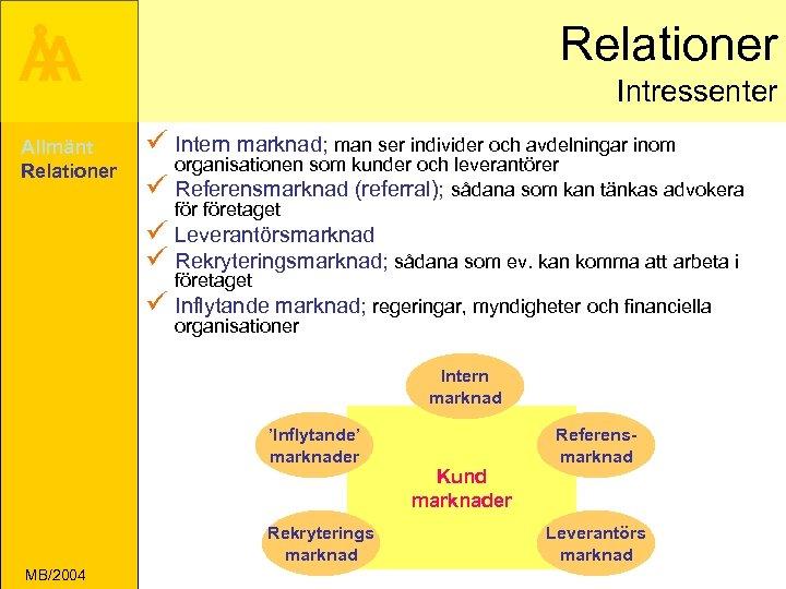 Relationer Å A Allmänt Relationer Intressenter ü Intern marknad; man ser individer och avdelningar