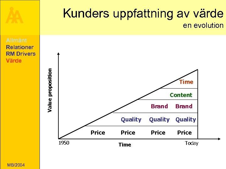 Å A Kunders uppfattning av värde en evolution Value proposition Allmänt Relationer RM Drivers