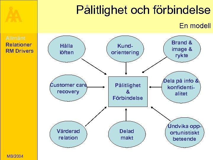 Pålitlighet och förbindelse Å A Allmänt Relationer RM Drivers En modell Hålla löften Customer
