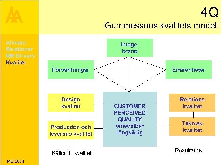 4 Q Å A Gummessons kvalitets modell Allmänt Relationer RM Drivers Kvalitet Image, brand