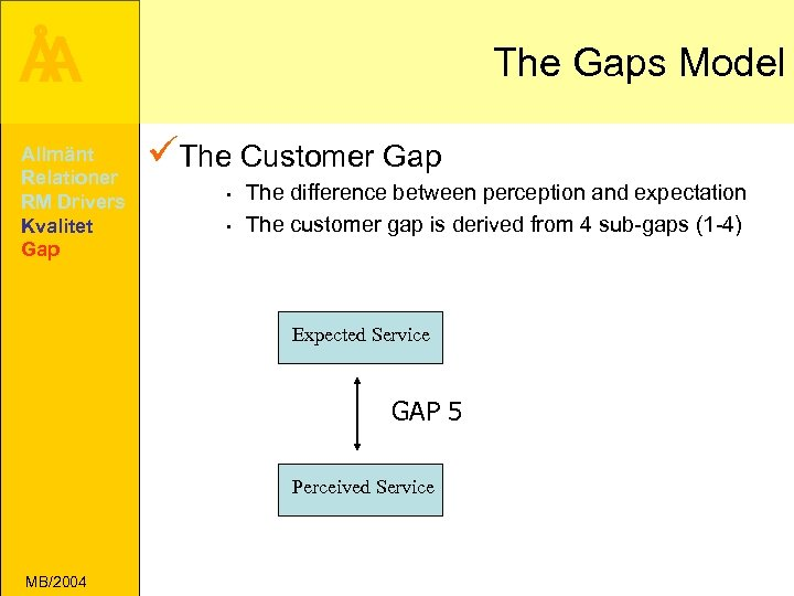Å A Allmänt Relationer RM Drivers Kvalitet Gap The Gaps Model üThe Customer Gap
