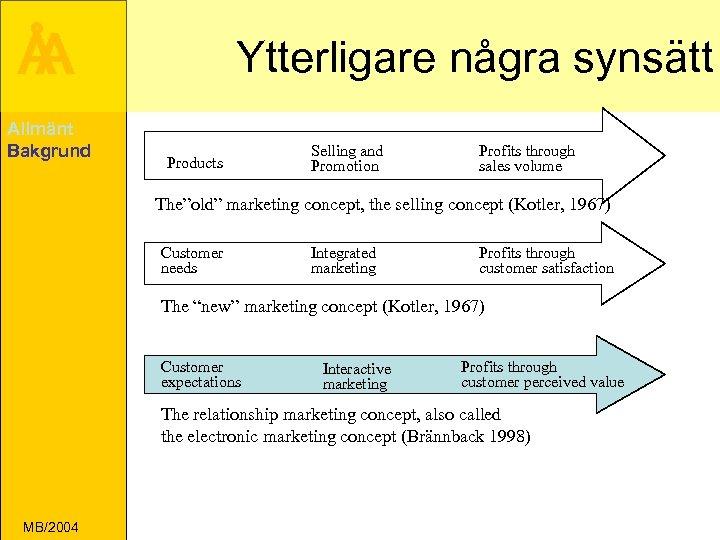 Å A Allmänt Bakgrund Ytterligare några synsätt Products Selling and Promotion Profits through sales