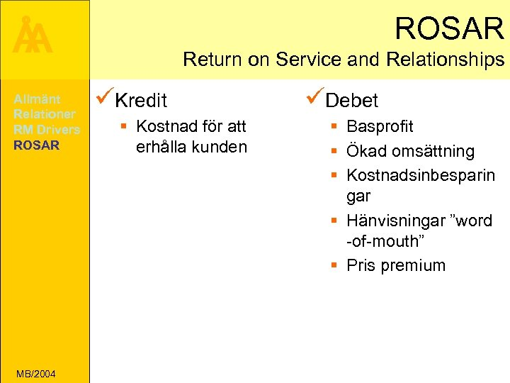 ROSAR Å A Allmänt Relationer RM Drivers ROSAR MB/2004 Return on Service and Relationships