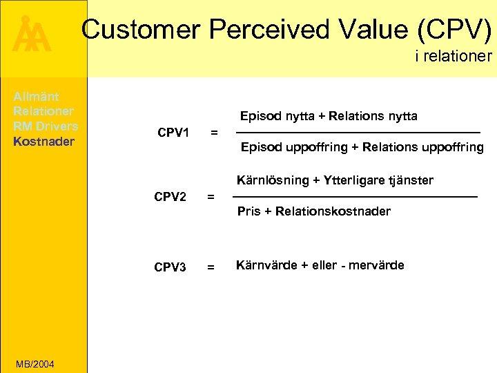 Å A Allmänt Relationer RM Drivers Kostnader Customer Perceived Value (CPV) i relationer Episod