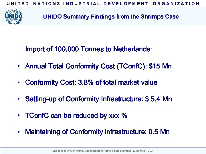 UNITED NATIONS INDUSTRIAL DEVELOPMENT ORGANIZATION UNIDO Summary Findings from the Shrimps Case Import of