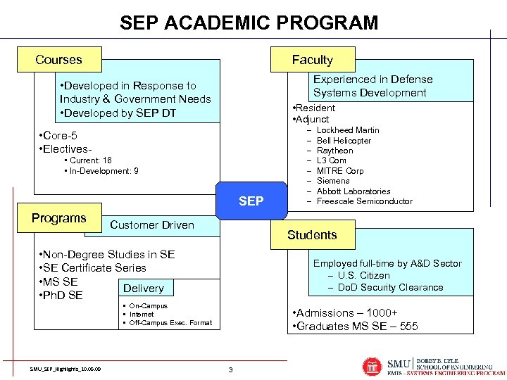 SEP ACADEMIC PROGRAM Courses Faculty Experienced in Defense Systems Development • Developed in Response