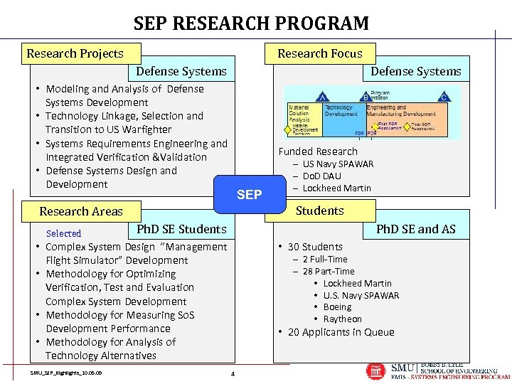 SEP RESEARCH PROGRAM Research Projects Research Focus Defense Systems • Modeling and Analysis of