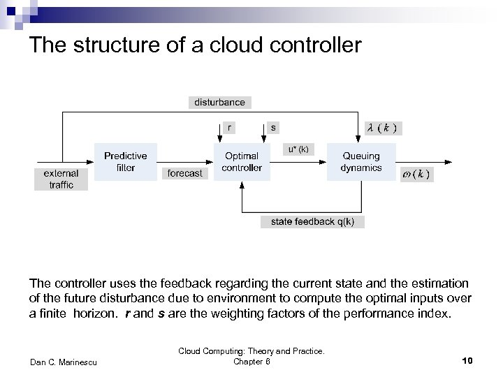 The structure of a cloud controller The controller uses the feedback regarding the current