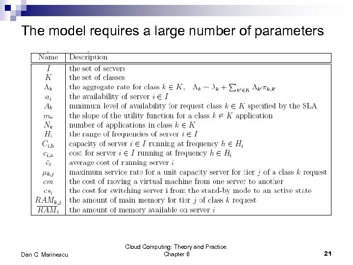 The model requires a large number of parameters Dan C. Marinescu Cloud Computing: Theory