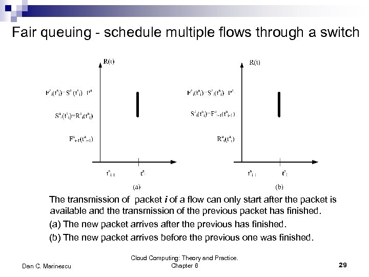 Fair queuing - schedule multiple flows through a switch The transmission of packet i