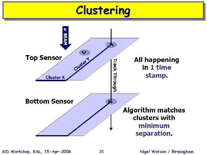Clustering Si. D Workshop, RAL, 15 -Apr-2008 31 Nigel Watson / Birmingham