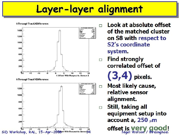 Layer-layer alignment Si. D Workshop, RAL, 15 -Apr-2008 34 Nigel Watson / Birmingham