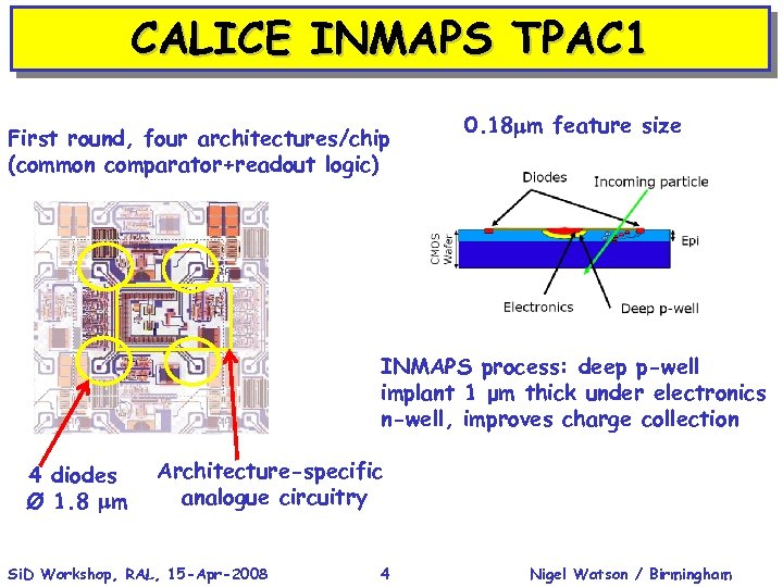 CALICE INMAPS TPAC 1 First round, four architectures/chip (common comparator+readout logic) 0. 18 mm