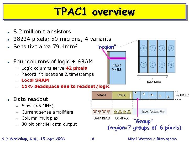 TPAC 1 overview 8. 2 million transistors 28224 pixels; 50 microns; 4 variants Sensitive