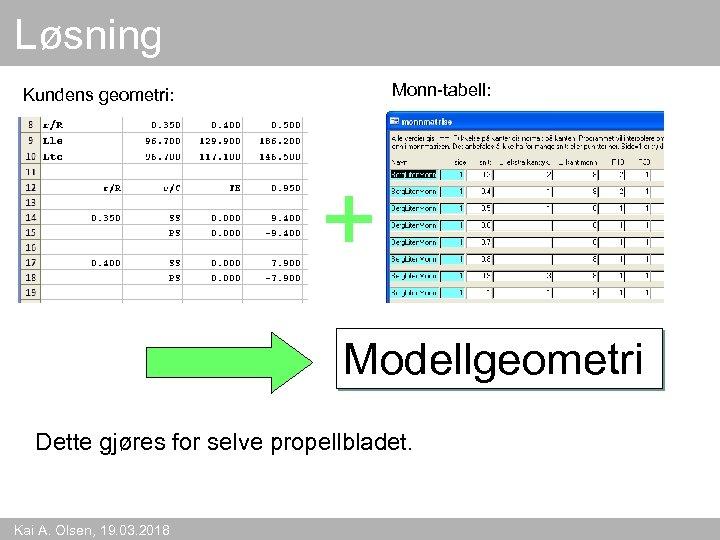 Løsning Monn-tabell: Kundens geometri: + Modellgeometri Dette gjøres for selve propellbladet. Kai A. Olsen,