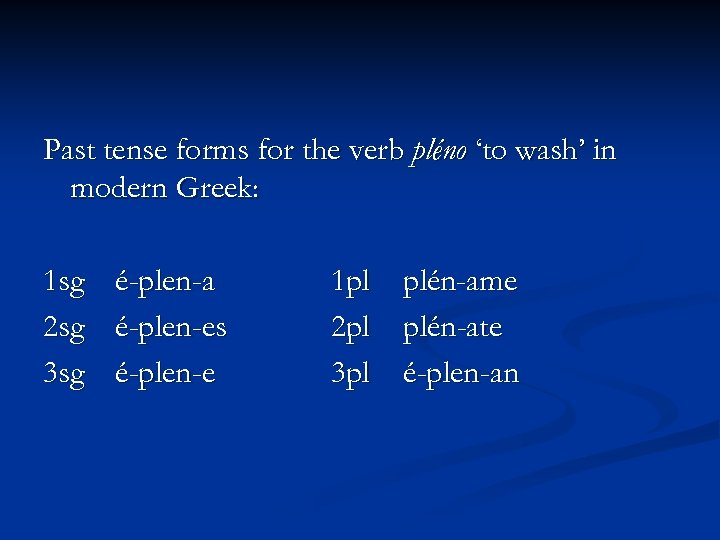 Past tense forms for the verb pléno 'to wash' in modern Greek: 1 sg