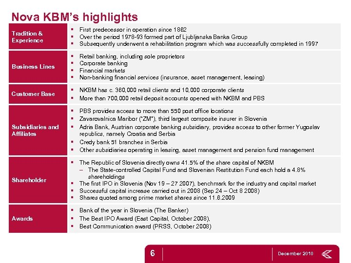 Nova KBM's highlights Tradition & Experience § First predecessor in operation since 1862 §