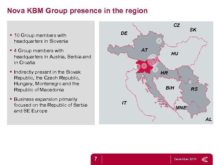 Nova KBM Group presence in the region CZ DE § 10 Group members with