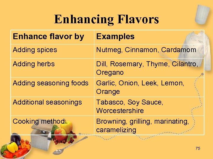 Enhancing Flavors Enhance flavor by Examples Adding spices Nutmeg, Cinnamon, Cardamom Adding herbs Dill,