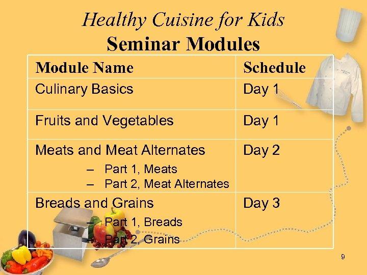 Healthy Cuisine for Kids Seminar Modules Module Name Schedule Culinary Basics Day 1 Fruits