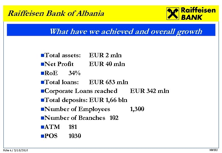 Raiffeisen Bank of Albania What have we achieved and overall growth n. Total assets: