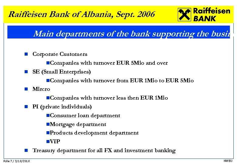 Raiffeisen Bank of Albania, Sept. 2006 Main departments of the bank supporting the busines