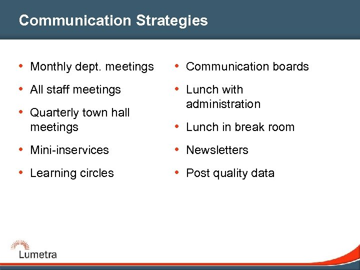 Communication Strategies • Monthly dept. meetings • Communication boards • All staff meetings •