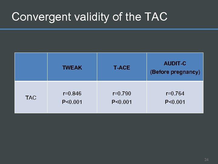 Convergent validity of the TAC AUDIT-C TWEAK TAC T-ACE r=0. 846 r=0. 790 r=0.