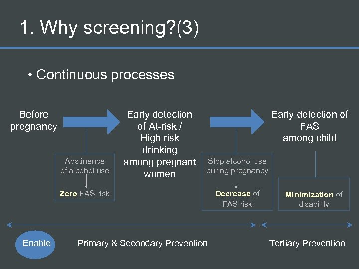 1. Why screening? (3) • Continuous processes Before pregnancy Abstinence of alcohol use Early