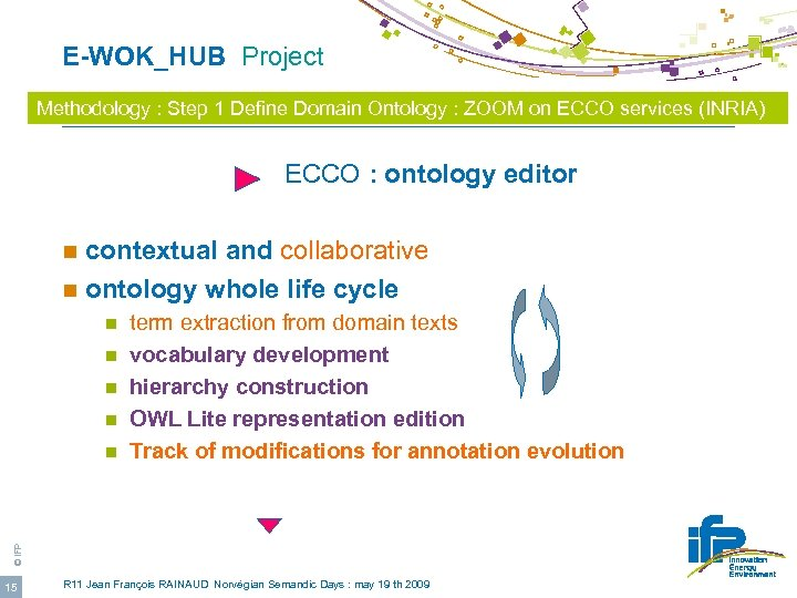 E-WOK_HUB Project Methodology : Step 1 Define Domain Ontology : ZOOM on ECCO