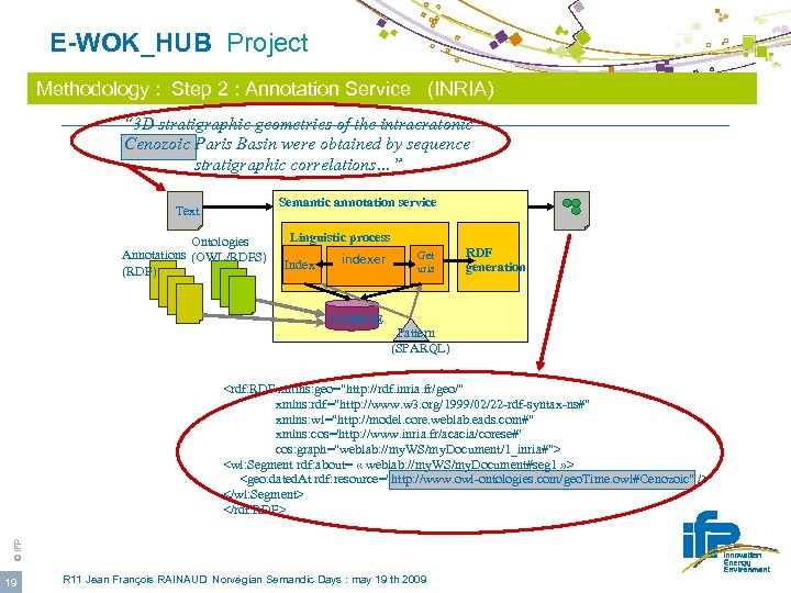 "E-WOK_HUB Project Methodology : Step 2 : Annotation Service (INRIA) "" 3 D"