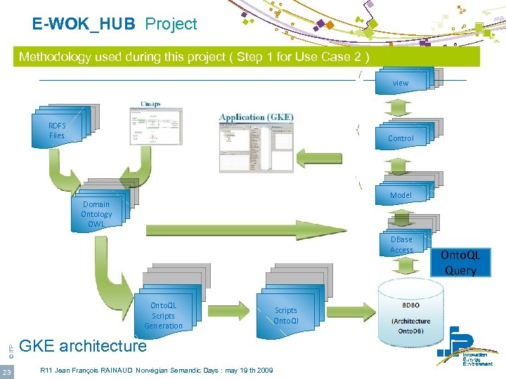 E-WOK_HUB Project Methodology used during this project ( Step 1 for Use Case