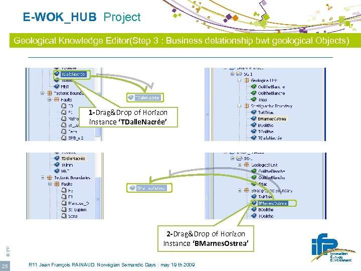 E-WOK_HUB Project Geological Knowledge Editor(Step 3 : Business delationship bwt geological Objects) ©