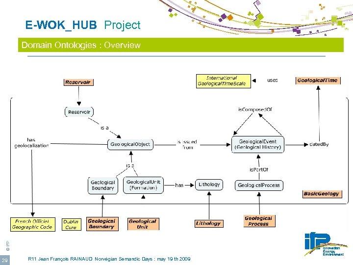 E-WOK_HUB Project © IFP Domain Ontologies : Overview 29 R 11 Jean François