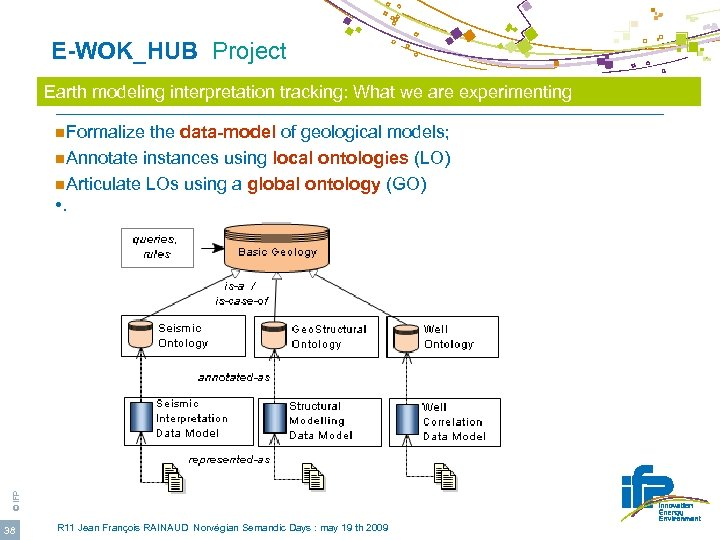 E-WOK_HUB Project Earth modeling interpretation tracking: What we are experimenting n. Formalize the