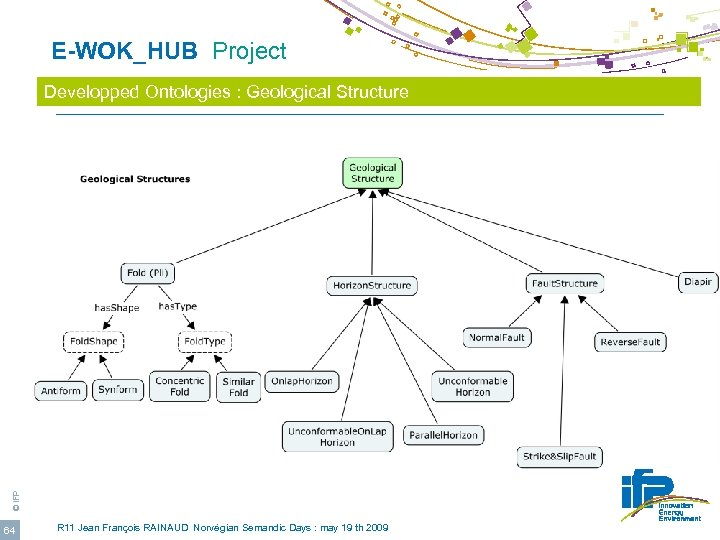 E-WOK_HUB Project © IFP Developped Ontologies : Geological Structure 64 R 11 Jean
