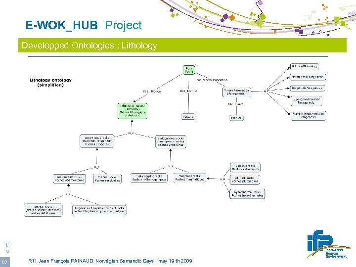 E-WOK_HUB Project © IFP Developped Ontologies : Lithology 67 R 11 Jean François