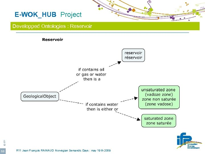 E-WOK_HUB Project © IFP Developped Ontologies : Reservoir 68 R 11 Jean François