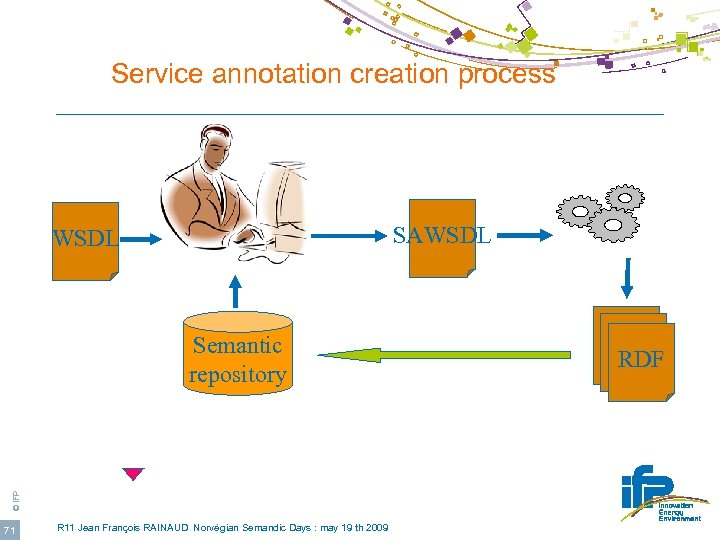 Service annotation creation process SAWSDL © IFP Semantic repository 71 R 11 Jean François