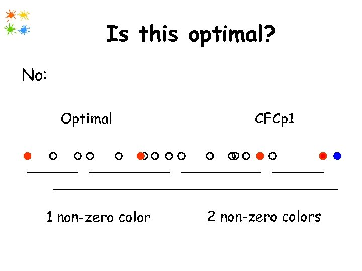 Is this optimal? No: Optimal 1 non-zero color CFCp 1 2 non-zero colors