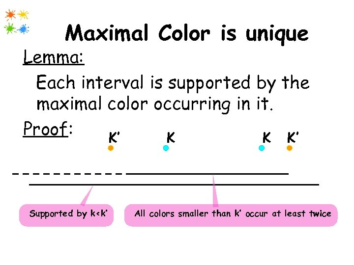 Maximal Color is unique Lemma: Each interval is supported by the maximal color occurring
